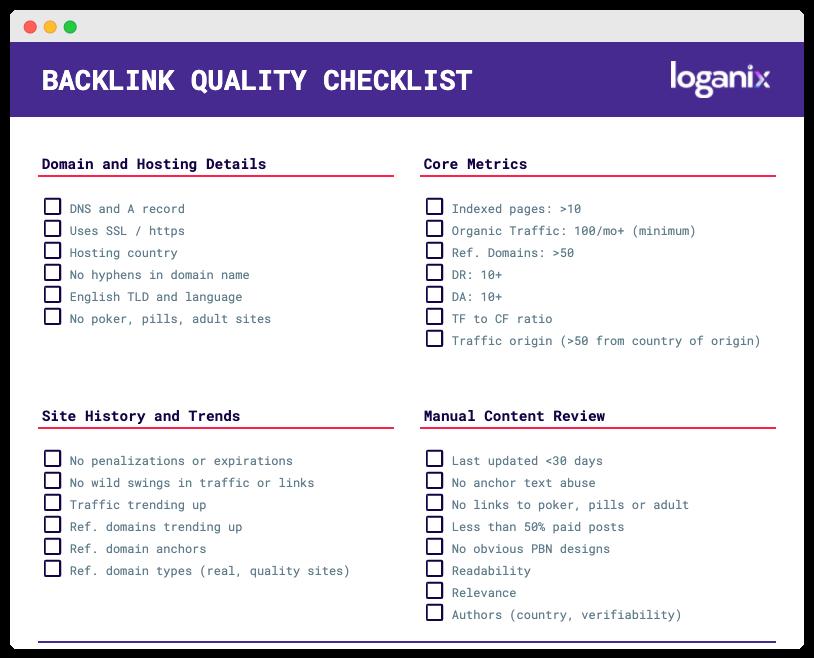 backlink quality checklist